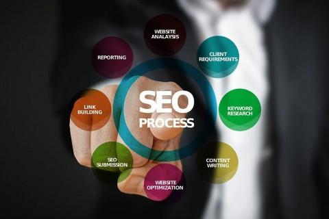 6 Steps to Beginning a Career in SEO thumbnail image