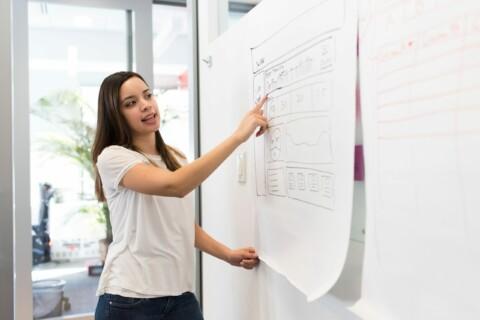 Entrepreneurship Concentration & Minor